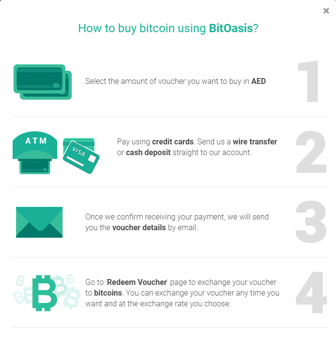 how-to-buy-bitoin-in-UAE-with-bitoasis