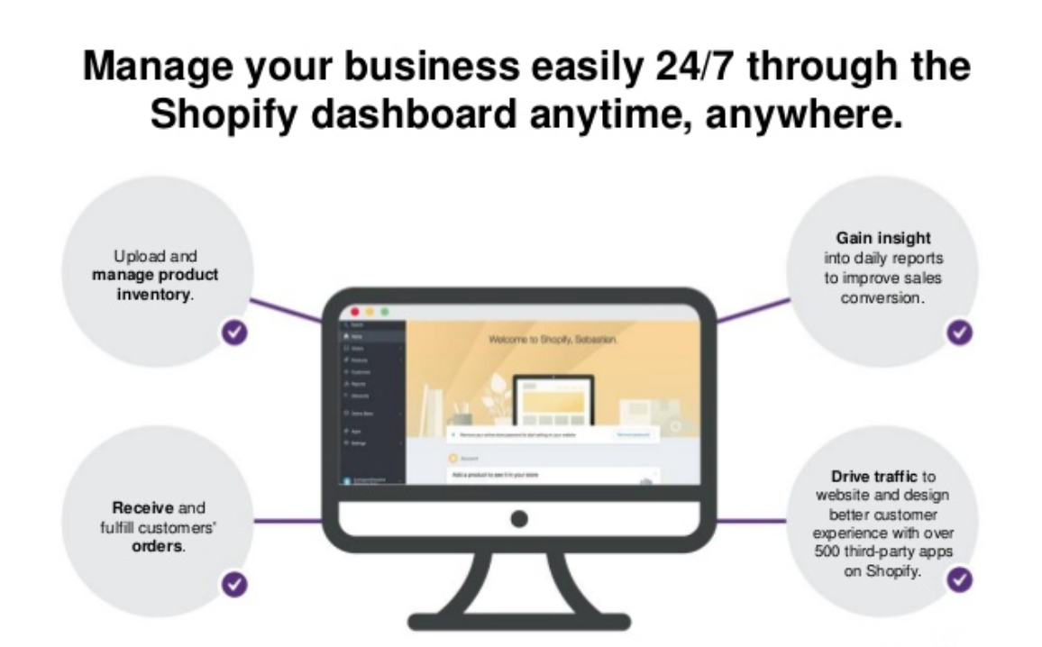 create-your-shopify-store-UAE