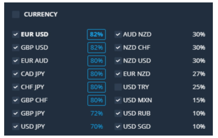 olymp-trade-currencies