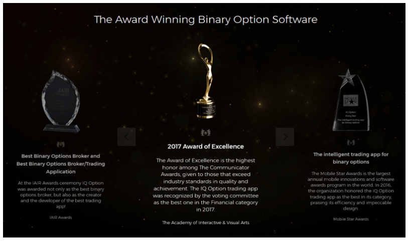 IQ Option Review - Get The Exclusive Welcome Bonus and The