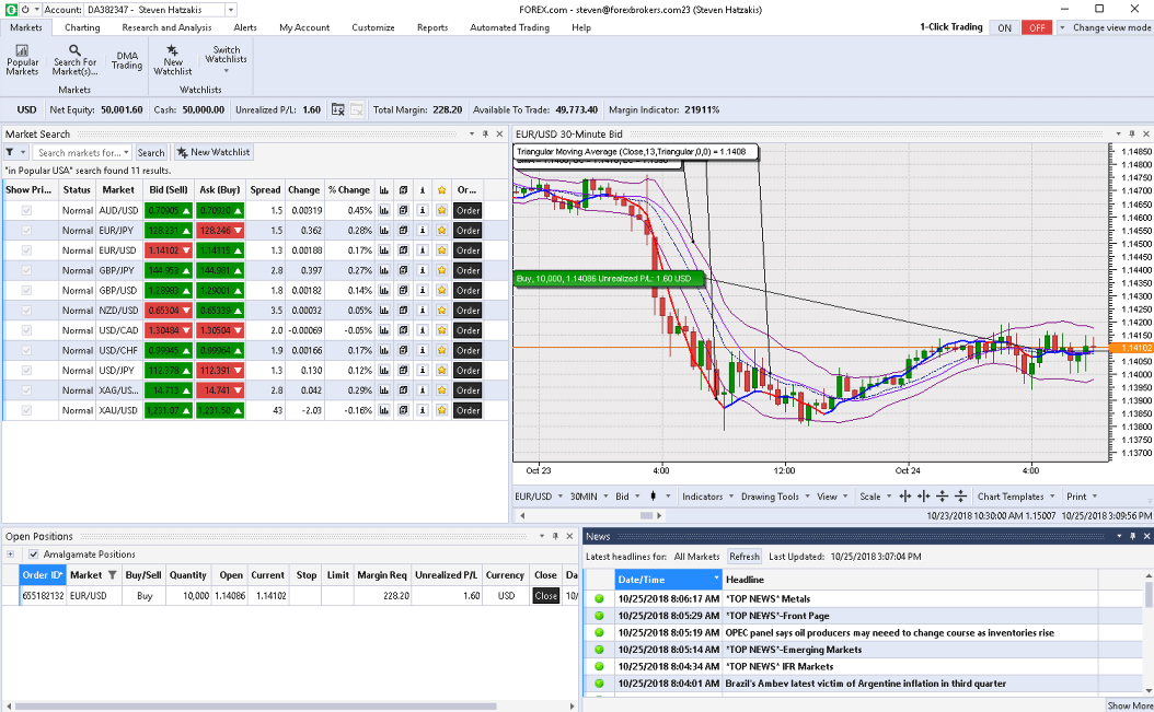 forex-com-trading-experience