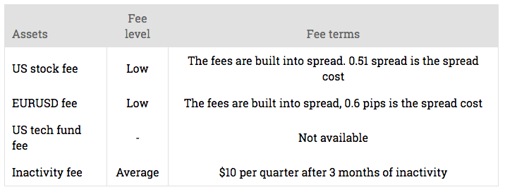 trading-fees-3