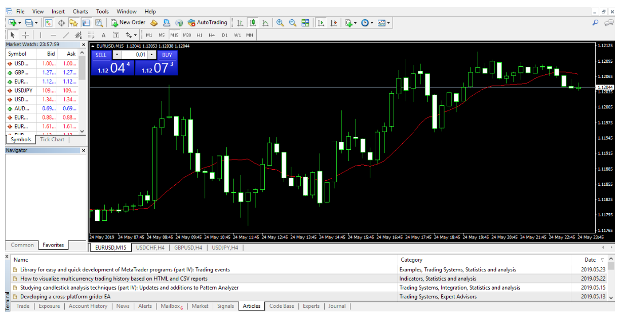 forex-trading-software
