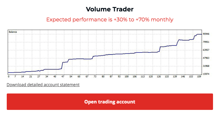 volume-trader-account