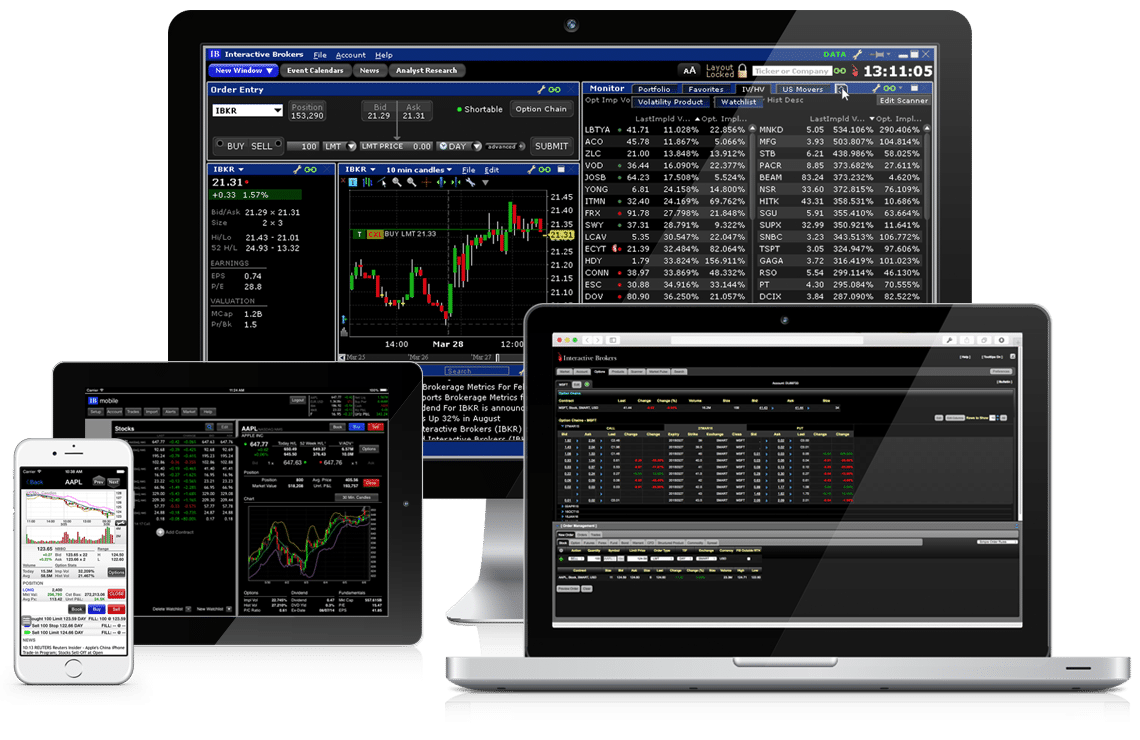 Forex Platforms – Best Trading Platforms including Metatrader 4 – blogger.com