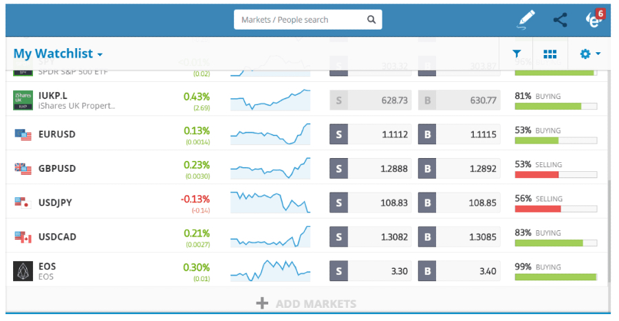 eToro-financial.instruments